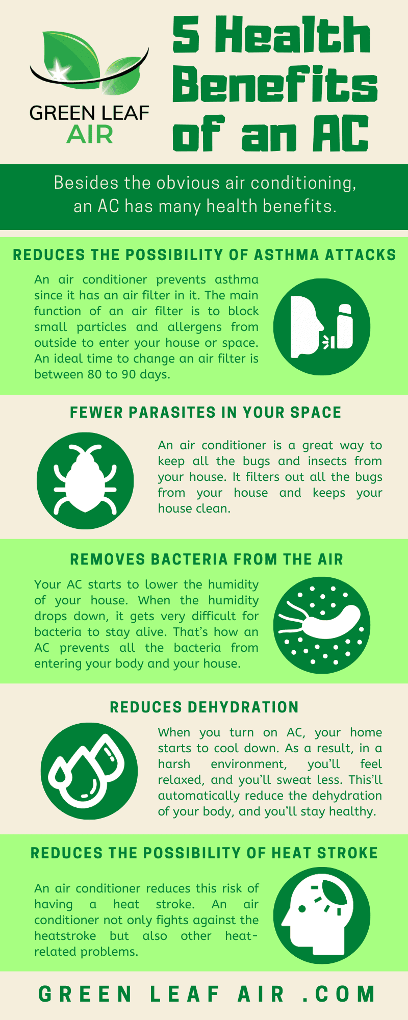 5 Health Benefits of an AC