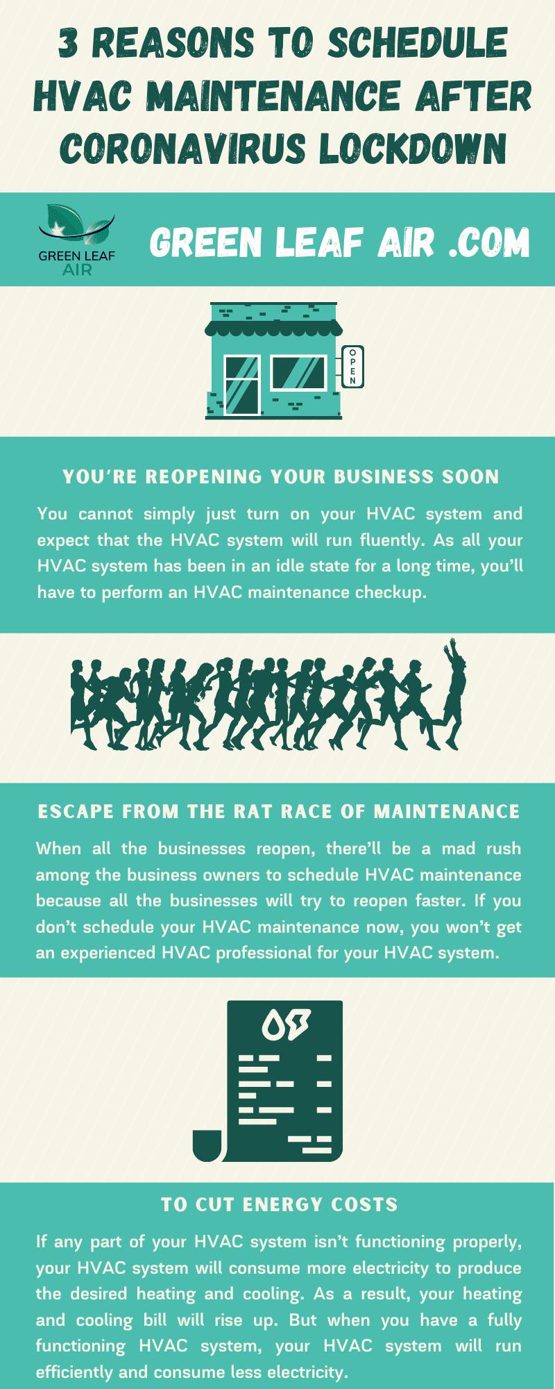 3 Reasons to Schedule HVAC Maintenance After Coronavirus Lockdown