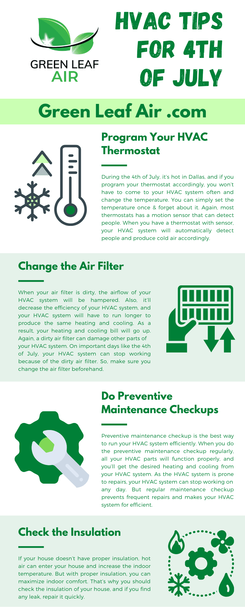 HVAC Tips for 4th of July