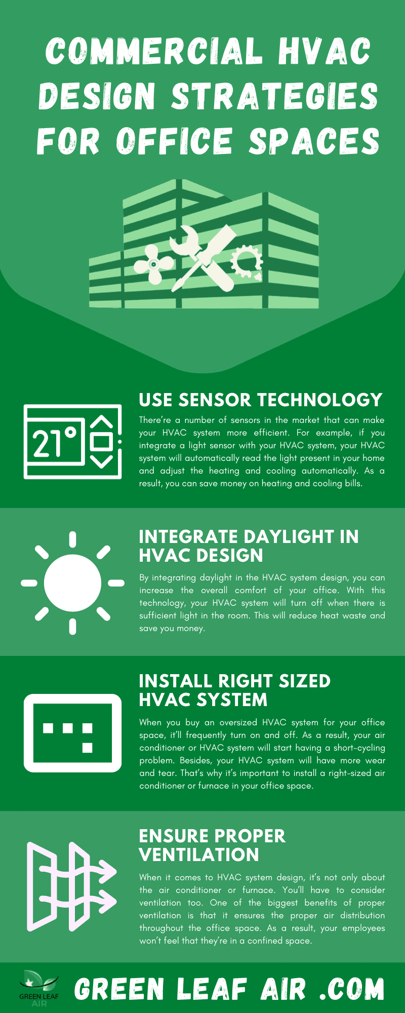 Commercial HVAC Design Strategies for Office Spaces