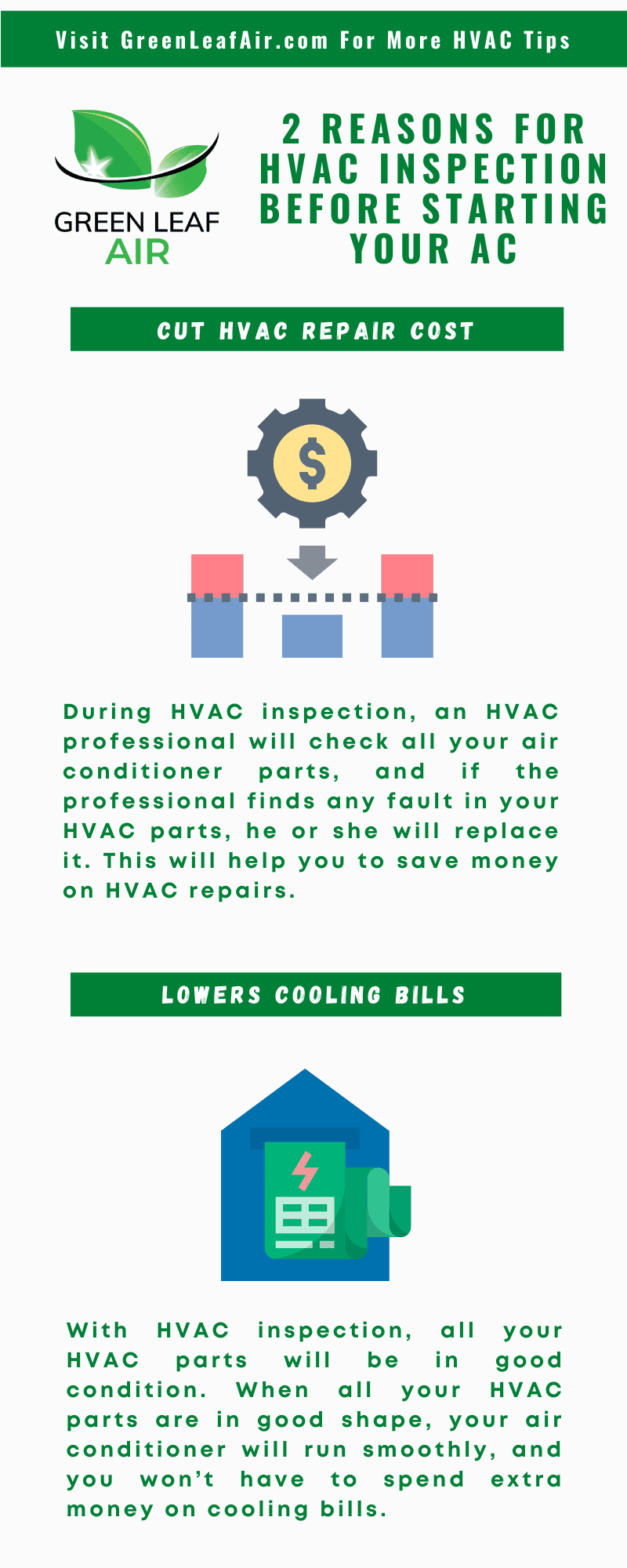 2 Reasons for HVAC Inspection before Starting Your AC